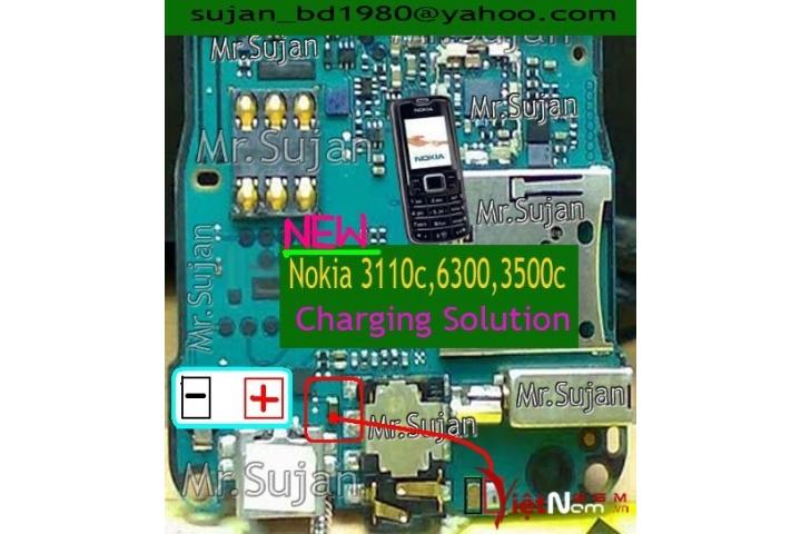 Nokia 6300 all SOLUTION | Cộng Đồng GSM Việt Nam-Đồng Hành-Hỗ trợ