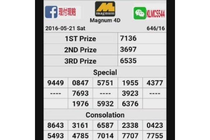 Cung Cấp video Jackpot Magnum 4D Lucky chart (carta