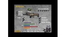 Vũ khí và trang bị trong Battlegrounds