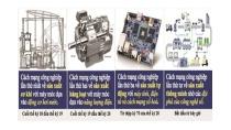 Cuộc cách mạng công nghiệp 4.0 là gì? - Báo Chất Lượng Việt Nam