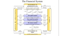 TÌM HIỂU】Hệ thống tài chính là gì? - Kênh tin tức Tổng Hợp Fat Kid