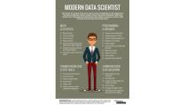 Lời khuyên để trở thành nhà khoa học dữ liệu tốt! – Dữ Liệu Thông Minh