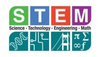 STEM & GIÁO DỤC STEM là gì? | Con Tự Học