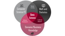 Data science (khoa học dữ liệu) là gì, yêu cầu của một nhà khoa học ...