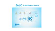 Hướng dẫn tạo quảng cáo Zalo từ A-Z - Brandee