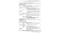 Giáo án Môn Khoa học Lớp 4 Cả năm VNEN - 4th Grade Science Lesson Pl…