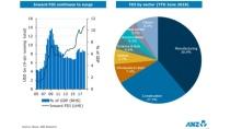 ANZ: Kinh tế Việt Nam sẽ tăng trưởng mạnh năm nay và năm 2019 | Sự kiện