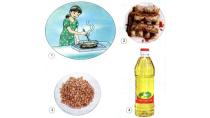 Lớp 4 - Bài 9 - Sử dụng hợp lí các chất béo và muối ăn (Sách Khoa ...