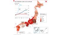 Chart] Kinh tế Nhật Bản: Những cánh hoa rơi