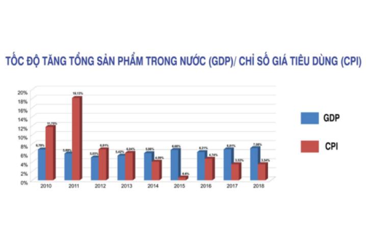 Kinh tế Việt Nam năm 2019 sẽ có thêm động lực tăng trưởng mới