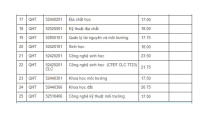 ĐH Khoa học Tự nhiên - ĐH Quốc gia Hà Nội công bố điểm chuẩn - Tuyển ...