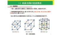Chuỗi khóa học cơ khí – Khóa học về vật liệu | E-learning của ProSeeds