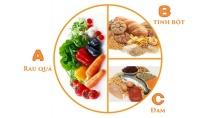 Thức ăn vào cơ thể được chuyển hóa ra sao - VnExpress Sức Khỏe