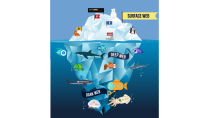 Deep Web What is it & how to access it (Ultimate Guide 2019)