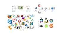 Phần mềm là gì ? Phân loại phần mềm