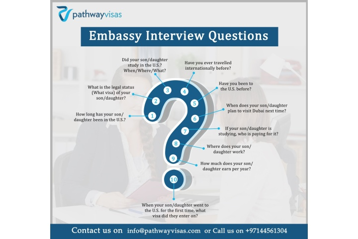 immigrant visa interview experience mumbai