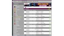 Bóng đá số tỷ lệ cá cược - Kèo bóng đá số trực tuyến 24h - bongdaso.com