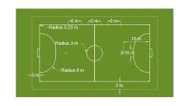 LUẬT SÂN BÓNG ĐÁ 5 NGƯỜI MỚI NHẤT – Chơi bóng đá