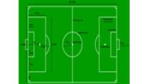 Luật sân thi đấu bóng đá