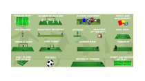 Trắc nghiệm bóng đá: Luật lệ và những cột mốc lịch sử-Bóng đá 24h