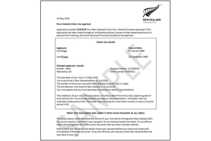 New Zealand Immigration Processing Time