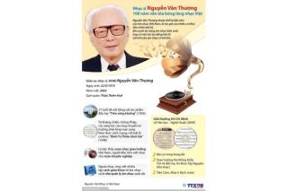 Nhạc sỹ Nguyễn Văn Thương: 100 năm vẫn tỏa bóng làng nhạc Việt