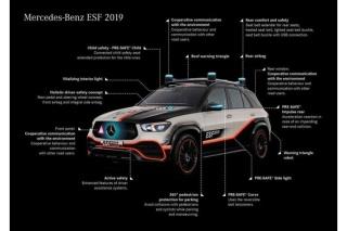 Xe hơi trong tương lai: Tài xế không cần lái, có thêm robot bảo vệ